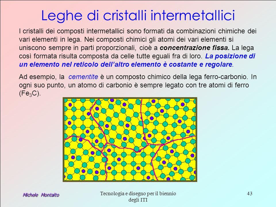 Michele Montalto Tecnologia e disegno per il biennio degli ITI 43 Leghe di cristalli intermetallici I cristalli dei composti intermetallici sono formati da combinazioni chimiche dei vari elementi in lega.