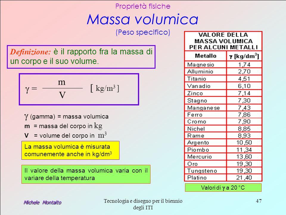 Michele Montalto Tecnologia e disegno per il biennio degli ITI 47 Proprietà fisiche Massa volumica (Peso specifico) Definizione: è il rapporto fra la massa di un corpo e il suo volume.