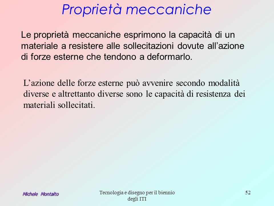 Michele Montalto Tecnologia e disegno per il biennio degli ITI 52 Proprietà meccaniche Le proprietà meccaniche esprimono la capacità di un materiale a resistere alle sollecitazioni dovute allazione di forze esterne che tendono a deformarlo.