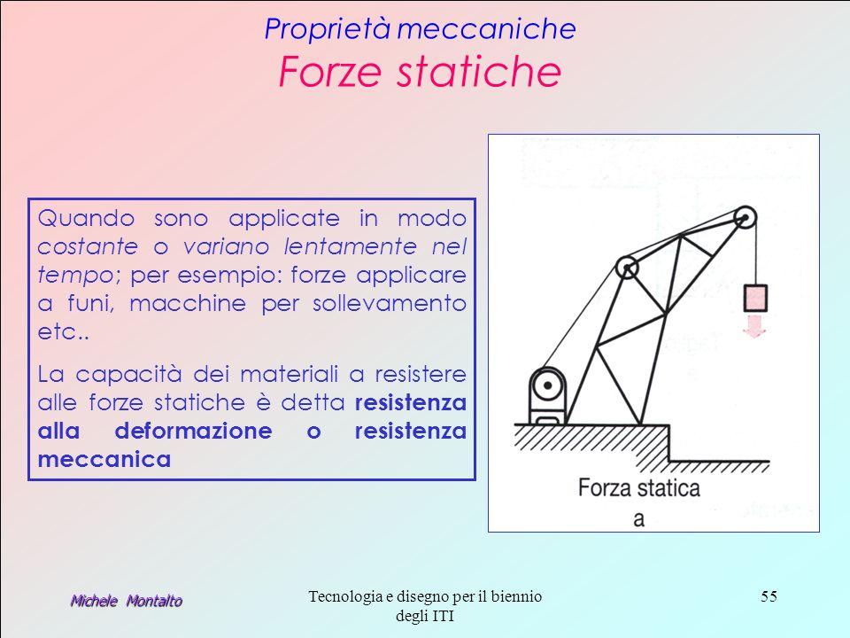Michele Montalto Tecnologia e disegno per il biennio degli ITI 55 Proprietà meccaniche Forze statiche Quando sono applicate in modo costante o variano lentamente nel tempo; per esempio: forze applicare a funi, macchine per sollevamento etc..