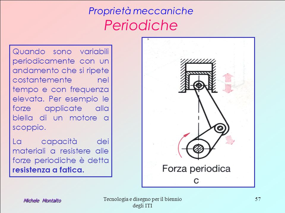 Michele Montalto Tecnologia e disegno per il biennio degli ITI 57 Proprietà meccaniche Periodiche Quando sono variabili periodicamente con un andamento che si ripete costantemente nel tempo e con frequenza elevata.