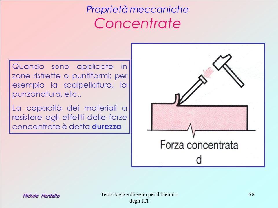 Michele Montalto Tecnologia e disegno per il biennio degli ITI 58 Proprietà meccaniche Concentrate Quando sono applicate in zone ristrette o puntiformi; per esempio la scalpellatura, la punzonatura, etc..