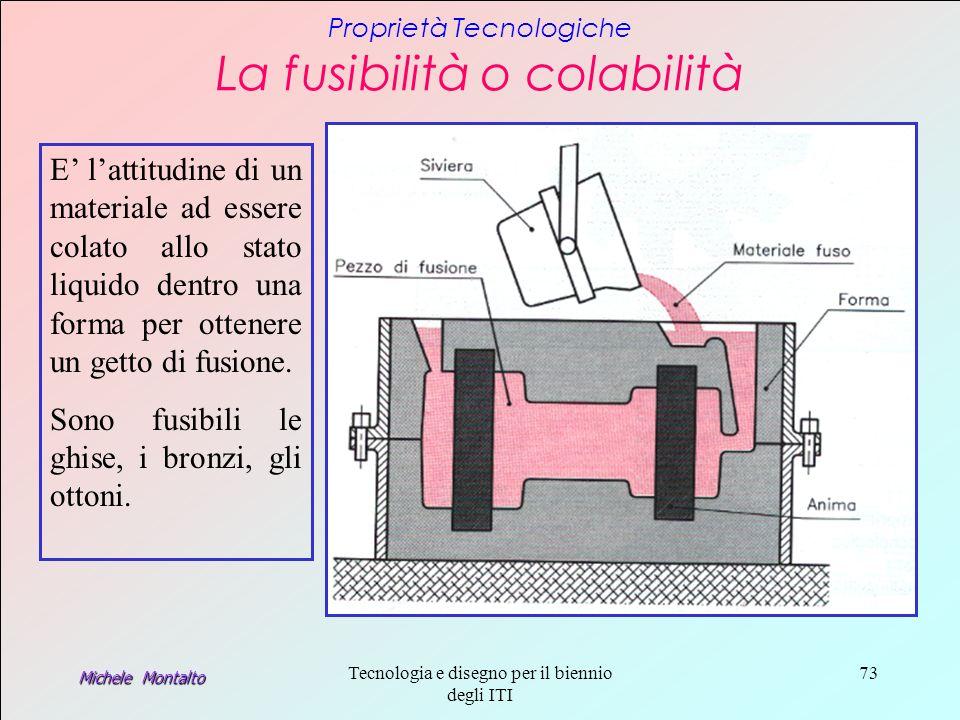 Michele Montalto Tecnologia e disegno per il biennio degli ITI 73 Proprietà Tecnologiche La fusibilità o colabilità E lattitudine di un materiale ad essere colato allo stato liquido dentro una forma per ottenere un getto di fusione.