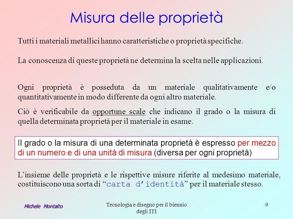 Michele Montalto Tecnologia e disegno per il biennio degli ITI 9 Misura delle proprietà Tutti i materiali metallici hanno caratteristiche o proprietà specifiche.