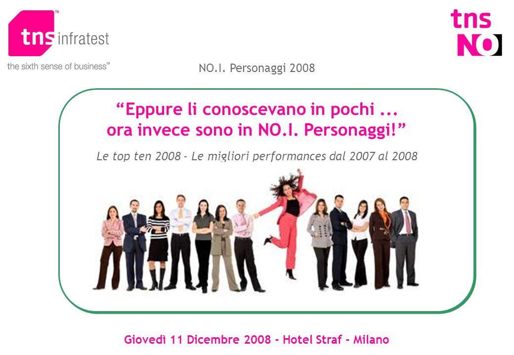 Giovedì 11 Dicembre 2008 - Hotel Straf - Milano NO.I. Personaggi 2008 Eppure li conoscevano in pochi... ora invece sono in NO.I. Personaggi! Le top te