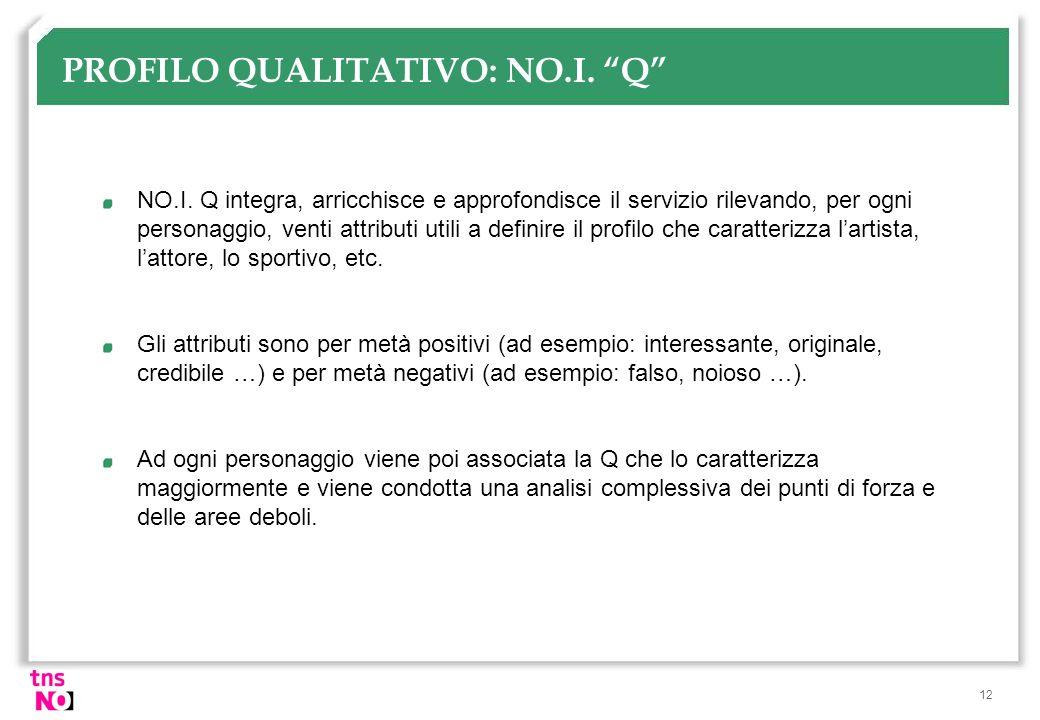12 PROFILO QUALITATIVO: NO.I. Q NO.I. Q integra, arricchisce e approfondisce il servizio rilevando, per ogni personaggio, venti attributi utili a defi