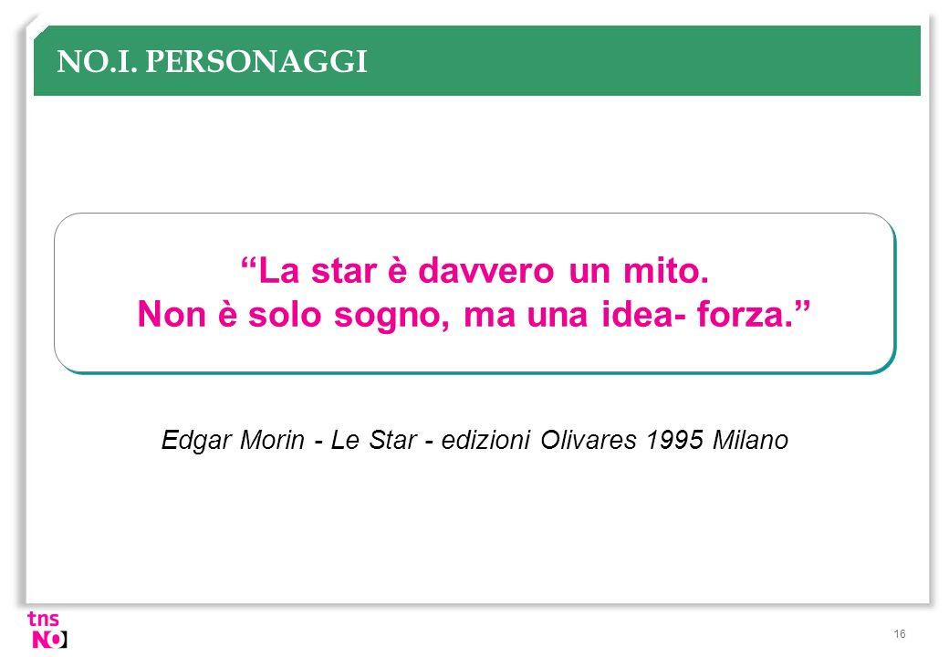 16 NO.I. PERSONAGGI La star è davvero un mito. Non è solo sogno, ma una idea- forza. Edgar Morin - Le Star - edizioni Olivares 1995 Milano