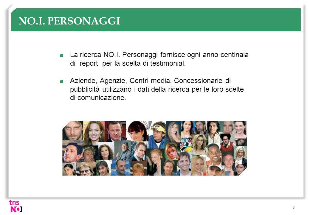 3 NO.I. PERSONAGGI La ricerca NO.I. Personaggi fornisce ogni anno centinaia di report per la scelta di testimonial. Aziende, Agenzie, Centri media, Co