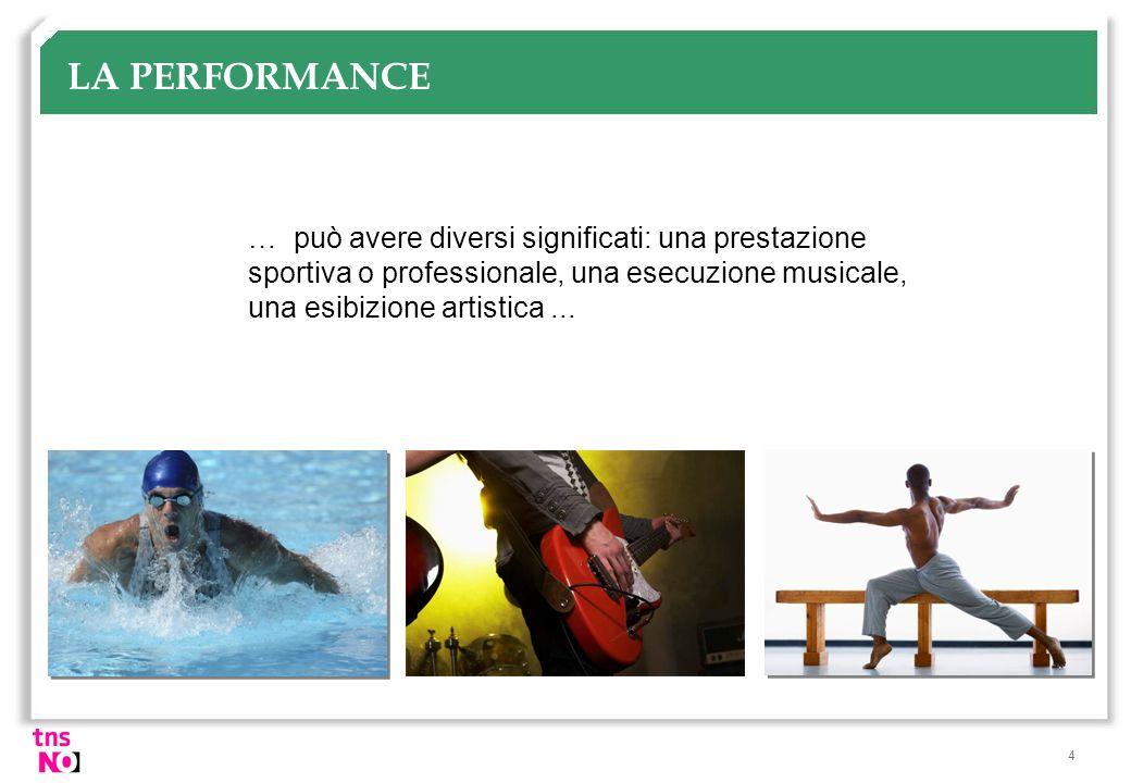 4 LA PERFORMANCE … può avere diversi significati: una prestazione sportiva o professionale, una esecuzione musicale, una esibizione artistica...