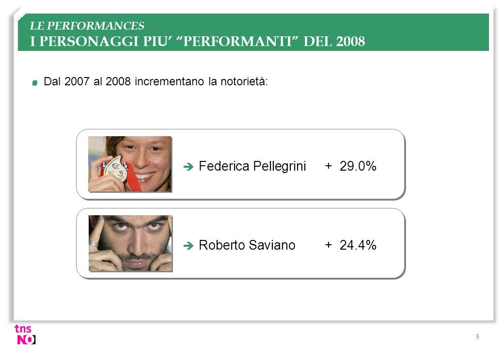 5 LE PERFORMANCES I PERSONAGGI PIU PERFORMANTI DEL 2008 Dal 2007 al 2008 incrementano la notorietà: Federica Pellegrini + 29.0% Roberto Saviano + 24.4