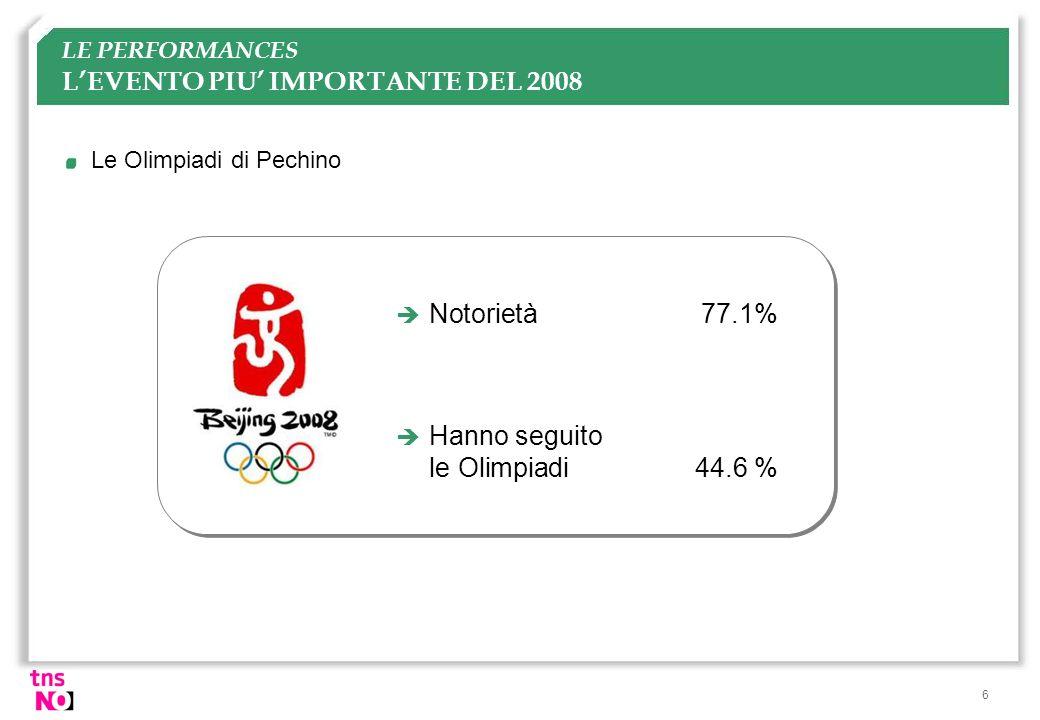 6 LE PERFORMANCES LEVENTO PIU IMPORTANTE DEL 2008 Notorietà 77.1% Hanno seguito le Olimpiadi44.6 % Le Olimpiadi di Pechino