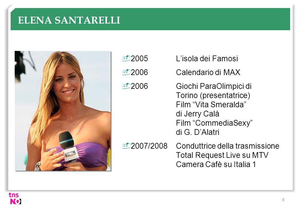 9 ELENA SANTARELLI 2005Lisola dei Famosi 2006 Calendario di MAX 2006 Giochi ParaOlimpici di Torino (presentatrice) Film Vita Smeralda di Jerry Calà