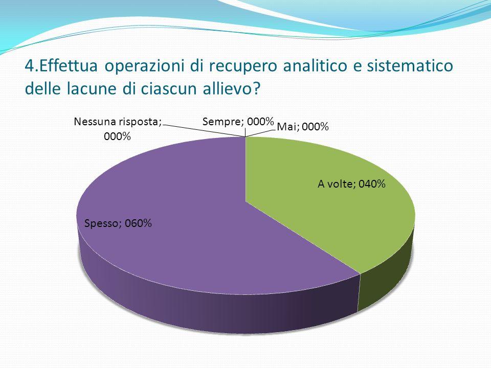 4.1. Se effettua operazioni di recupero, indichi con quale delle seguenti modalità: A B C D E