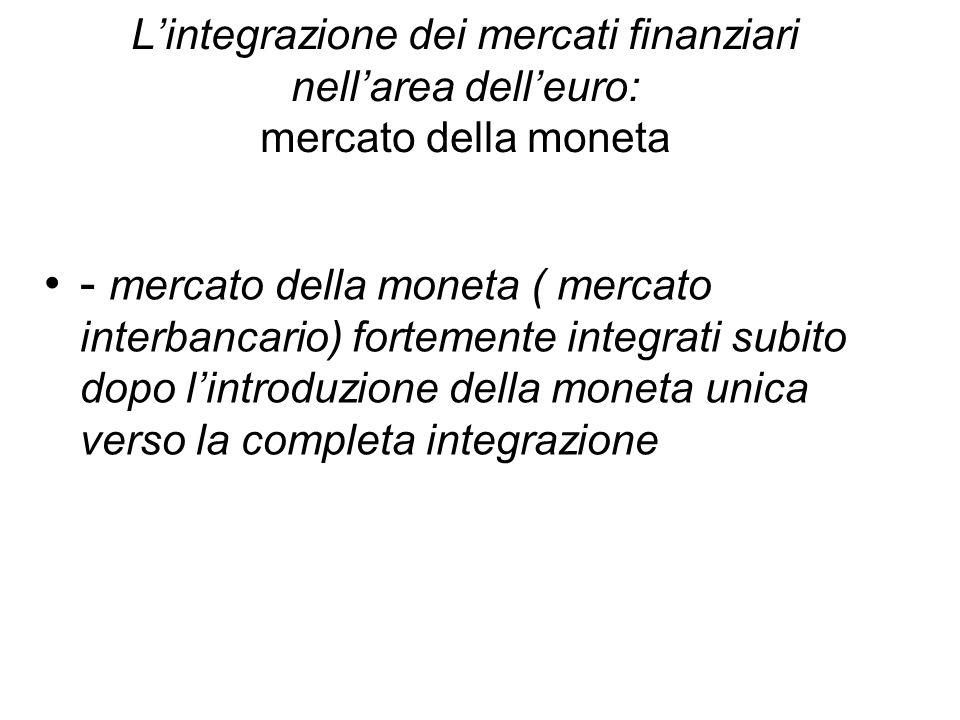Lintegrazione dei mercati finanziari nellarea delleuro: mercato della moneta - mercato della moneta ( mercato interbancario) fortemente integrati subi