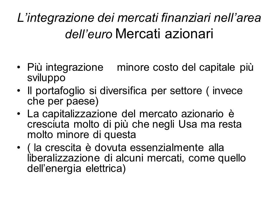 Lintegrazione dei mercati finanziari nellarea delleuro Mercati azionari Più integrazione minore costo del capitale più sviluppo Il portafoglio si dive