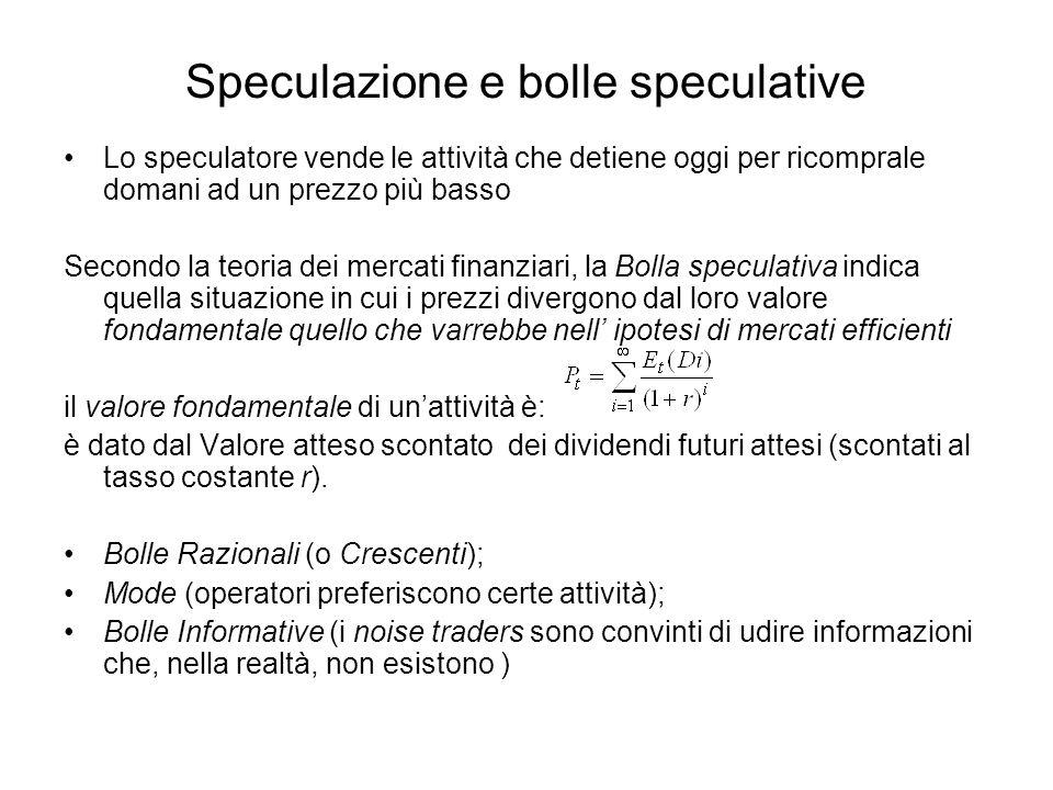 Speculazione e bolle speculative Lo speculatore vende le attività che detiene oggi per ricomprale domani ad un prezzo più basso Secondo la teoria dei