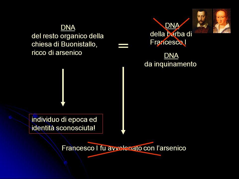 DNA della barba di Francesco I DNA del resto organico della chiesa di Buonistallo, ricco di arsenico = Francesco I fu avvelenato con larsenico DNA da