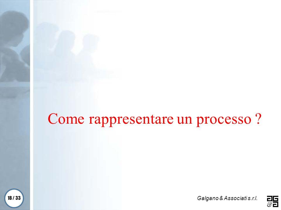 18 / 33 Galgano & Associati s.r.l. Come rappresentare un processo ?