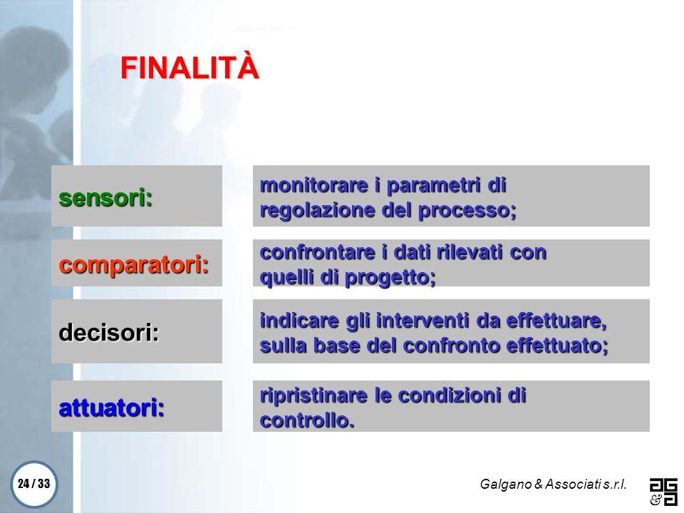 24 / 33 Galgano & Associati s.r.l. monitorare i parametri di regolazione del processo; confrontare i dati rilevati con quelli di progetto; indicare gl