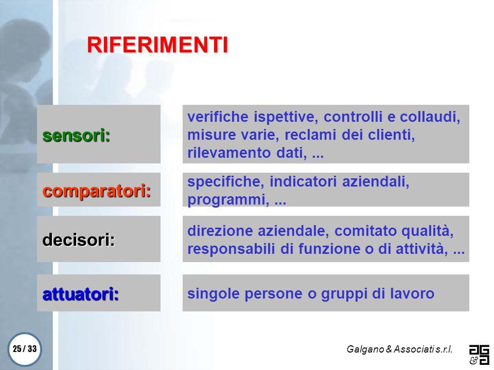 25 / 33 Galgano & Associati s.r.l. verifiche ispettive, controlli e collaudi, misure varie, reclami dei clienti, rilevamento dati,... specifiche, indi