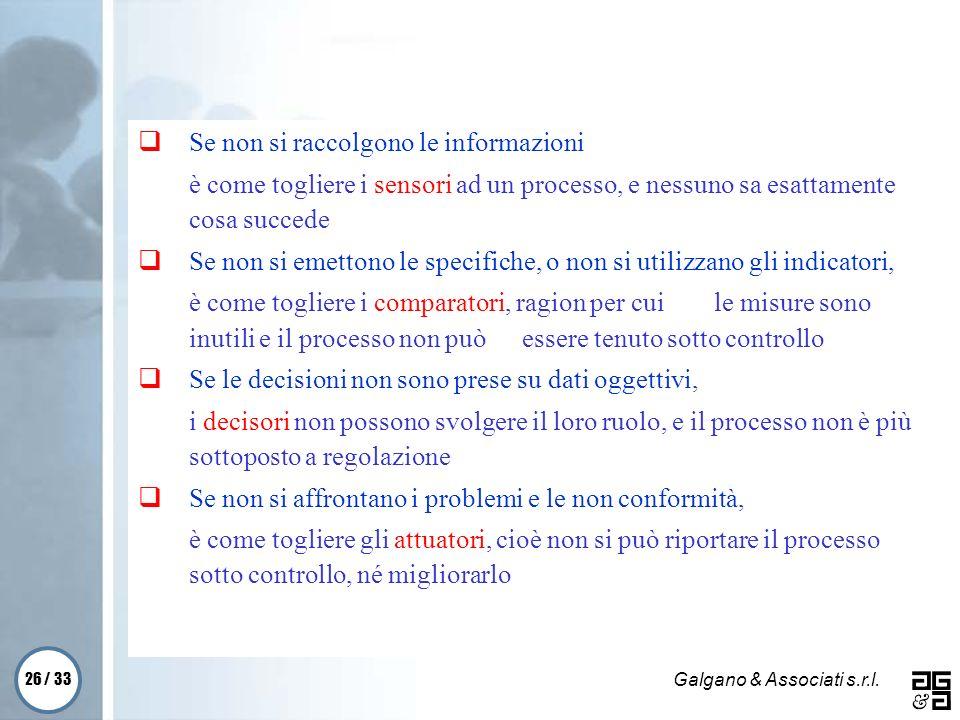 26 / 33 Galgano & Associati s.r.l. Se non si raccolgono le informazioni è come togliere i sensori ad un processo, e nessuno sa esattamente cosa succed