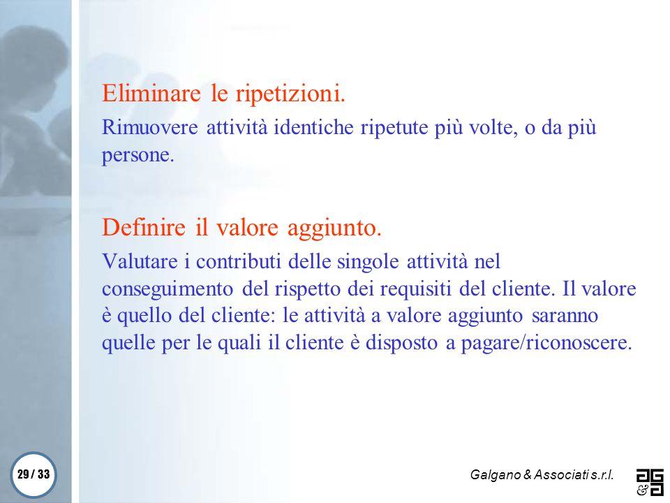 29 / 33 Galgano & Associati s.r.l. Eliminare le ripetizioni. Rimuovere attività identiche ripetute più volte, o da più persone. Definire il valore agg