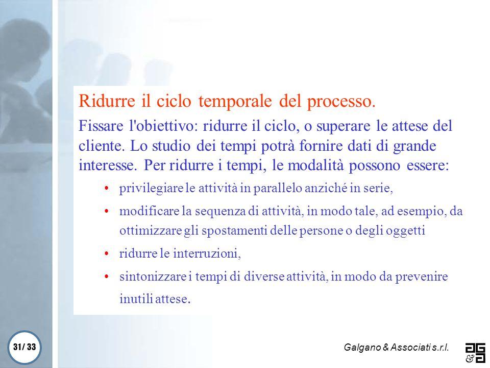 31 / 33 Galgano & Associati s.r.l. Ridurre il ciclo temporale del processo. Fissare l'obiettivo: ridurre il ciclo, o superare le attese del cliente. L