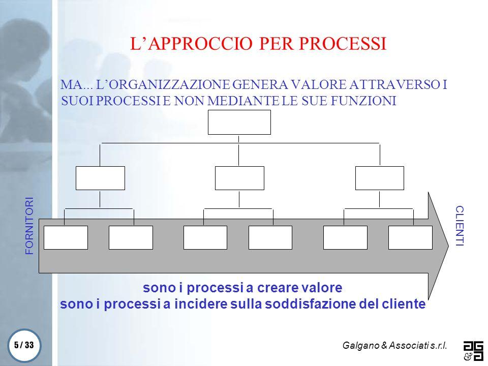 5 / 33 Galgano & Associati s.r.l. LAPPROCCIO PER PROCESSI MA... LORGANIZZAZIONE GENERA VALORE ATTRAVERSO I SUOI PROCESSI E NON MEDIANTE LE SUE FUNZION
