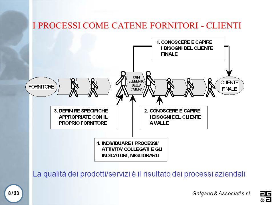 8 / 33 Galgano & Associati s.r.l. I PROCESSI COME CATENE FORNITORI - CLIENTI La qualità dei prodotti/servizi è il risultato dei processi aziendali