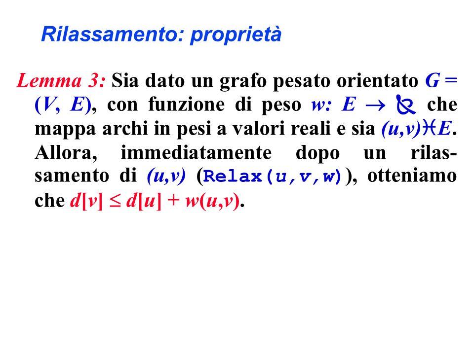 Rilassamento: proprietà Lemma 3: Sia dato un grafo pesato orientato G = (V, E), con funzione di peso w: E che mappa archi in pesi a valori reali e sia (u,v) E.