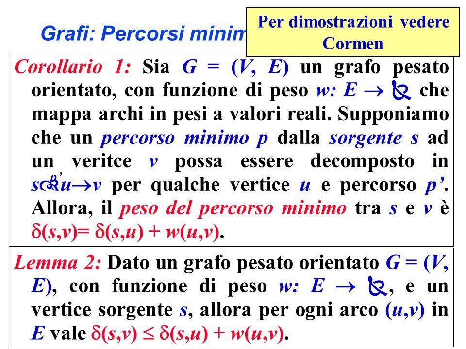 Albero dei percorsi minimi Definizione: Sia G = (V, E) un grafo pesato orientato, con funzione di peso w: E che mappa archi in pesi a valori reali.