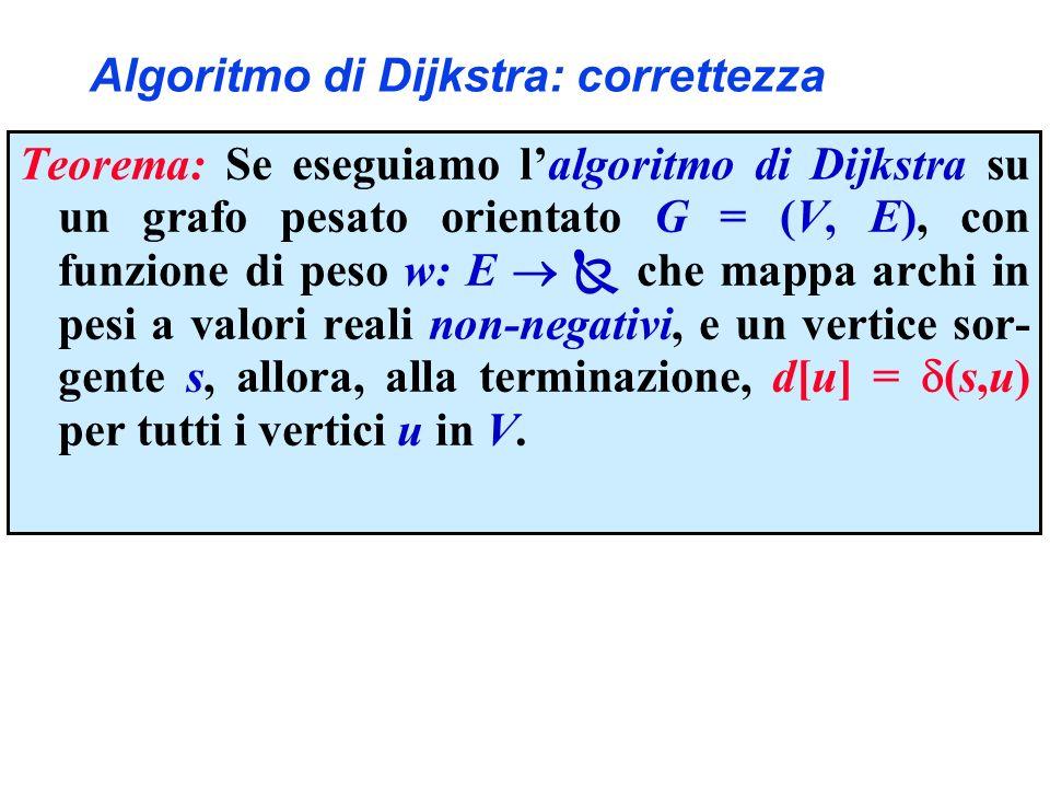 Algoritmo di Dijkstra: correttezza Teorema: Se eseguiamo lalgoritmo di Dijkstra su un grafo pesato orientato G = (V, E), con funzione di peso w: E che mappa archi in pesi a valori reali non-negativi, e un vertice sor- gente s, allora, alla terminazione, d[u] = (s,u) per tutti i vertici u in V.