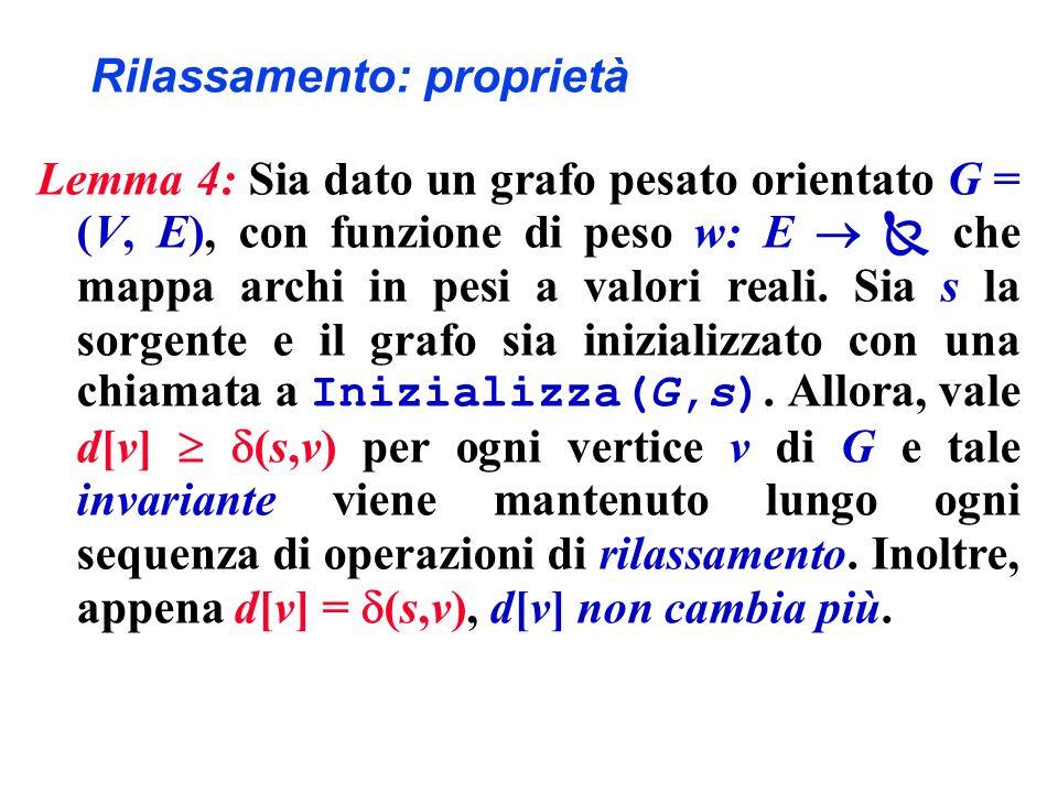 Rilassamento: proprietà Lemma 4: Sia dato un grafo pesato orientato G = (V, E), con funzione di peso w: E che mappa archi in pesi a valori reali.