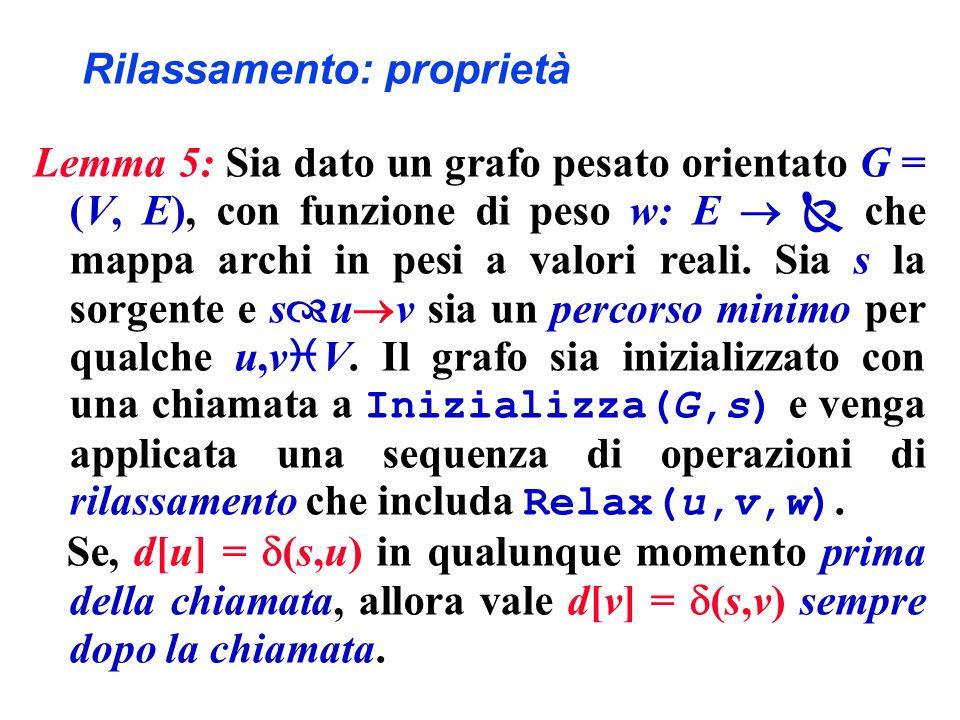 Rilassamento: proprietà Lemma 5: Sia dato un grafo pesato orientato G = (V, E), con funzione di peso w: E che mappa archi in pesi a valori reali.