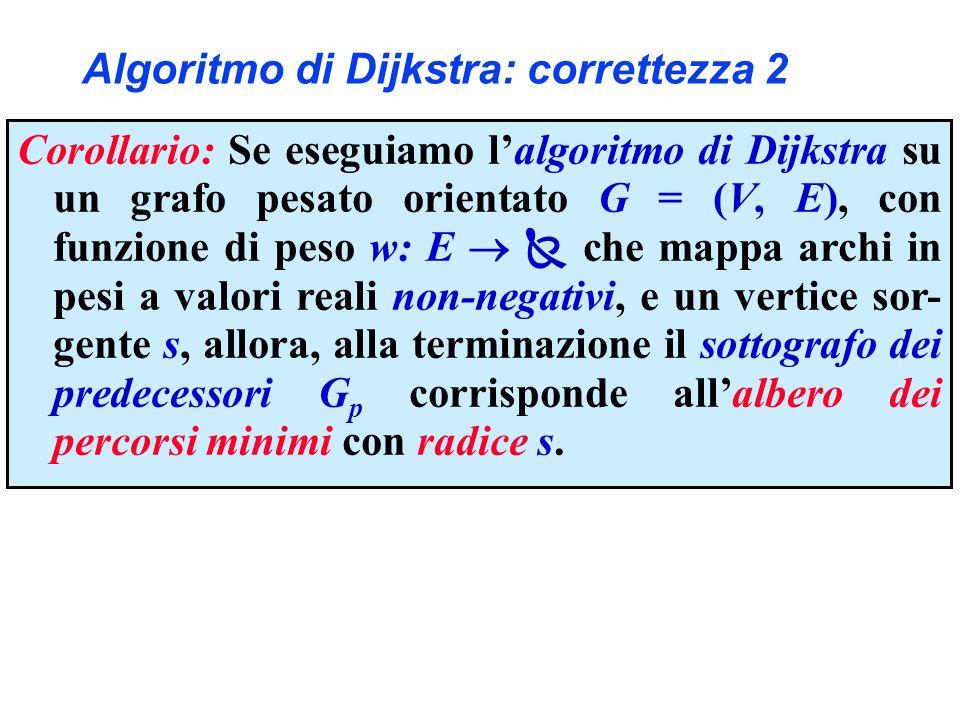 Algoritmo di Dijkstra: correttezza 2 Corollario: Se eseguiamo lalgoritmo di Dijkstra su un grafo pesato orientato G = (V, E), con funzione di peso w: E che mappa archi in pesi a valori reali non-negativi, e un vertice sor- gente s, allora, alla terminazione il sottografo dei predecessori G p corrisponde allalbero dei percorsi minimi con radice s.