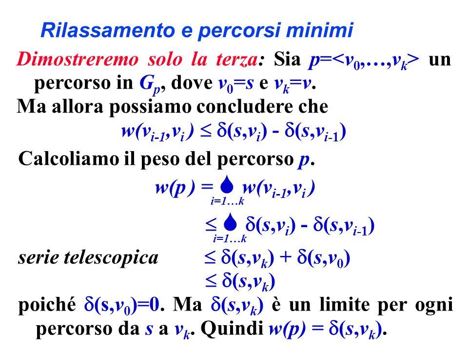 Rilassamento e percorsi minimi Dimostreremo solo la terza: Sia p= un percorso in G p, dove v 0 =s e v k =v.