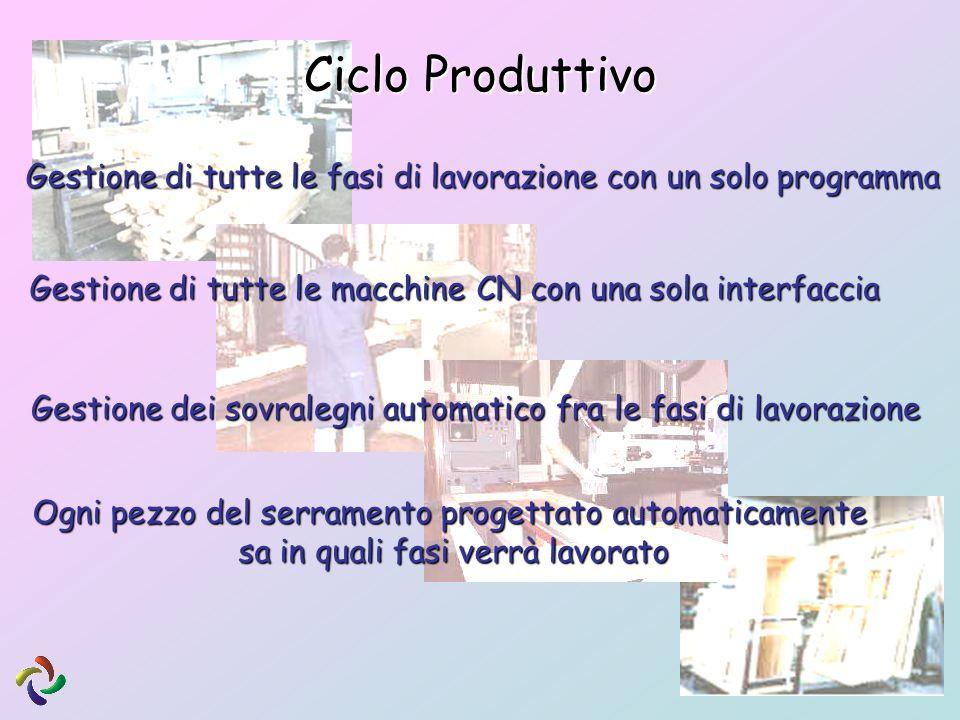 Ciclo Produttivo Gestione di tutte le fasi di lavorazione con un solo programma Gestione di tutte le macchine CN con una sola interfaccia Gestione dei