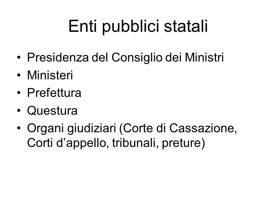 Enti pubblici statali Presidenza del Consiglio dei Ministri Ministeri Prefettura Questura Organi giudiziari (Corte di Cassazione, Corti dappello, trib