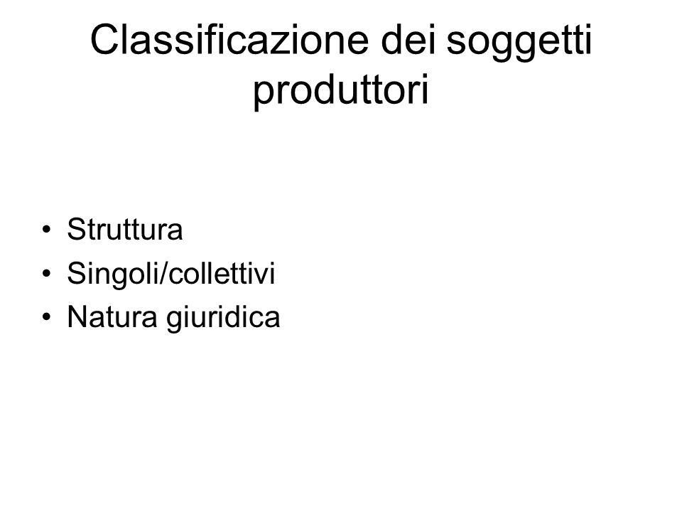 Classificazione dei soggetti produttori Struttura Singoli/collettivi Natura giuridica