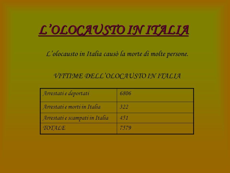 LOLOCAUSTO IN ITALIA Lolocausto in Italia causò la morte di molte persone.