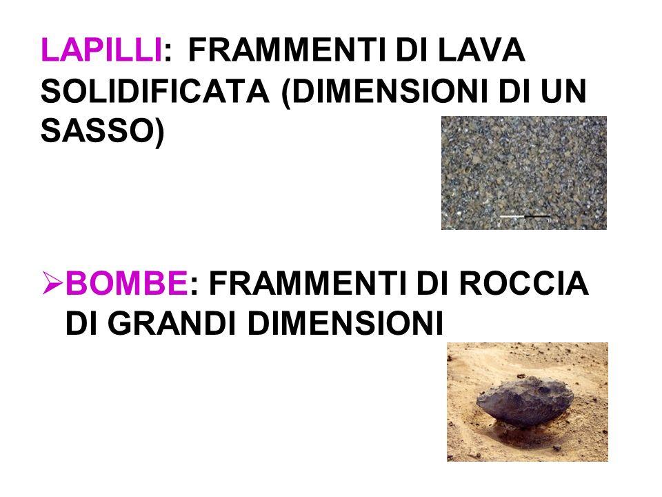 LAPILLI: FRAMMENTI DI LAVA SOLIDIFICATA (DIMENSIONI DI UN SASSO) BOMBE: FRAMMENTI DI ROCCIA DI GRANDI DIMENSIONI