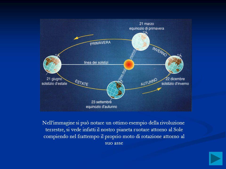 Nellimmagine si può notare un ottimo esempio della rivoluzione terrestre, si vede infatti il nostro pianeta ruotare attorno al Sole compiendo nel frat