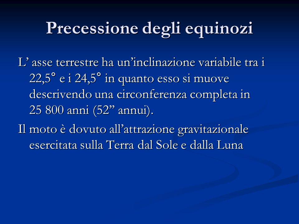 Precessione degli equinozi L asse terrestre ha uninclinazione variabile tra i 22,5° e i 24,5° in quanto esso si muove descrivendo una circonferenza co