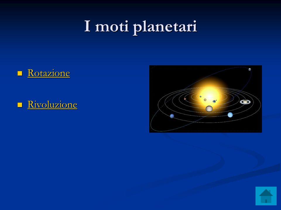 I moti planetari Rotazione Rotazione Rotazione Rivoluzione Rivoluzione Rivoluzione
