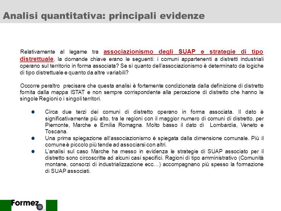 22 Analisi quantitativa: principali evidenze Relativamente allo stato di attuazione di SUAP in comuni distretto le evidenze principali sono le seguent