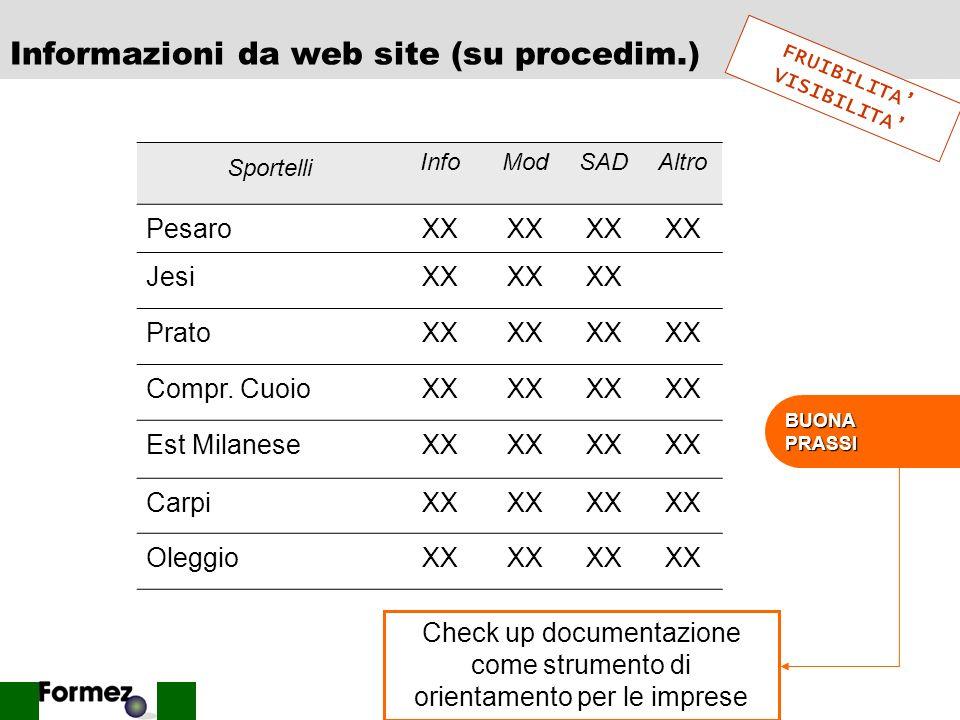 37 Logistica FRUIBILITA VISIBILITA Le cinque sedi dello SUAP EST MILANESE come esempio di coerenza e distribuzione efficiente del front office di spor