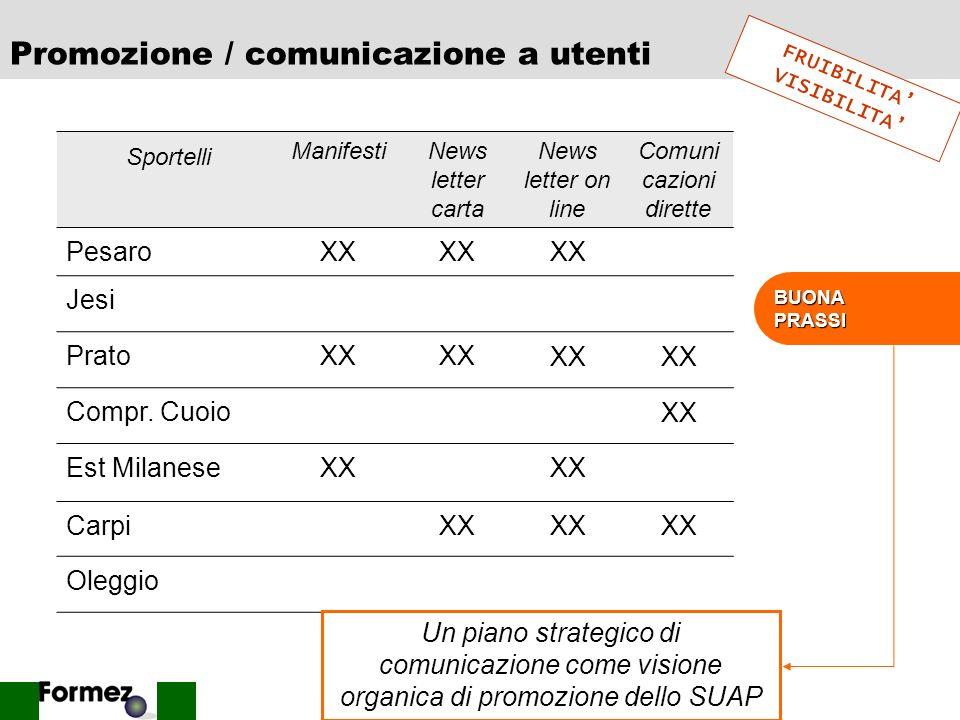 38 Informazioni da web site (su procedim.) FRUIBILITA VISIBILITA Sportelli InfoModSADAltro PesaroXX JesiXX PratoXX Compr. CuoioXX Est MilaneseXX Carpi