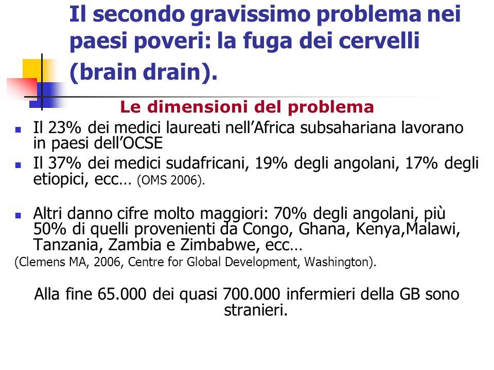 Il secondo gravissimo problema nei paesi poveri: la fuga dei cervelli (brain drain). Le dimensioni del problema Il 23% dei medici laureati nellAfrica