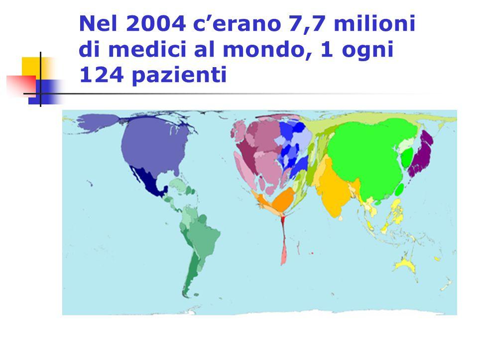 Nel 2004 cerano 7,7 milioni di medici al mondo, 1 ogni 124 pazienti