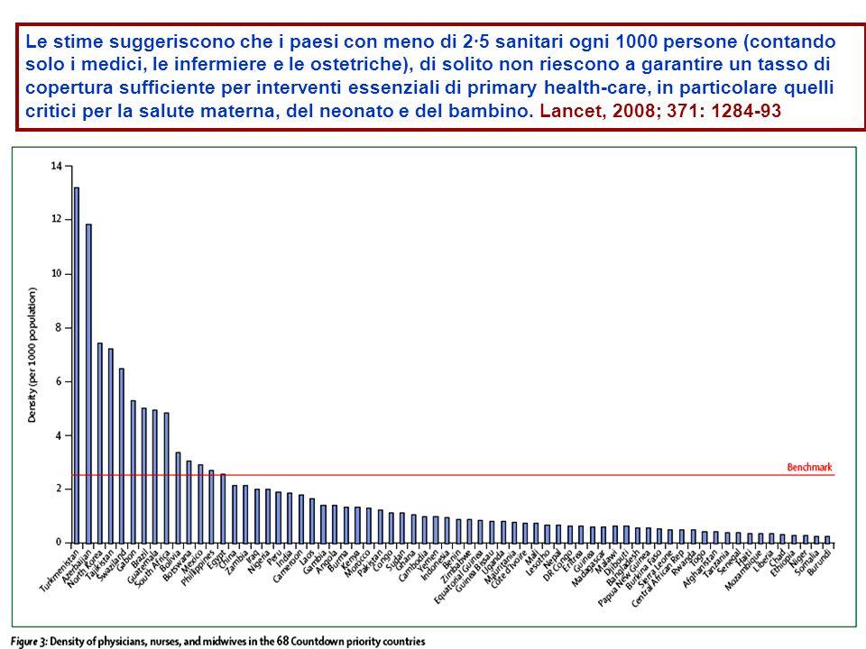 Le stime suggeriscono che i paesi con meno di 2·5 sanitari ogni 1000 persone (contando solo i medici, le infermiere e le ostetriche), di solito non ri